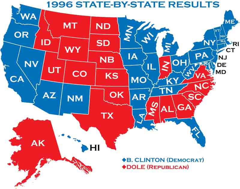 1996 Presidential Elections